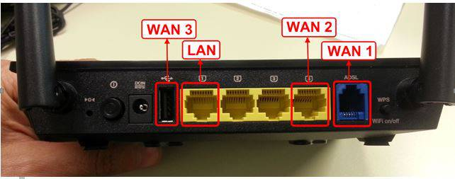 router backup